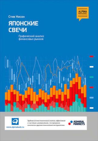 549 грн.  Японские свечи: Графический анализ финансовых рынков