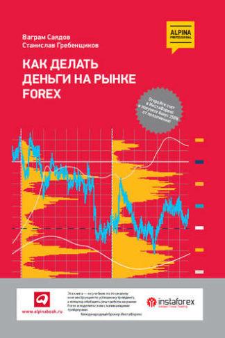 299 грн.  Как делать деньги на рынке Forex